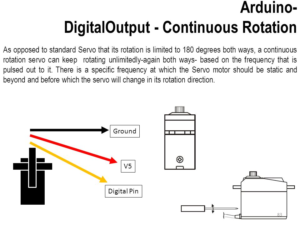Arduino Board: Arduino UNO - ppt download