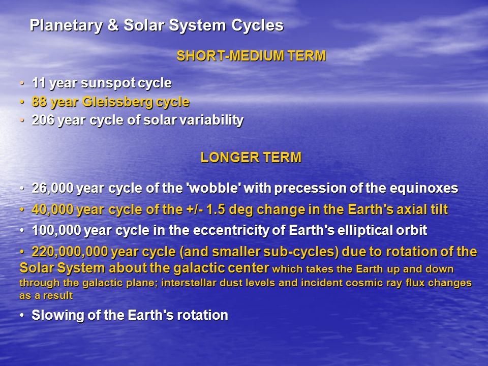 Planetary & Solar System Cycles