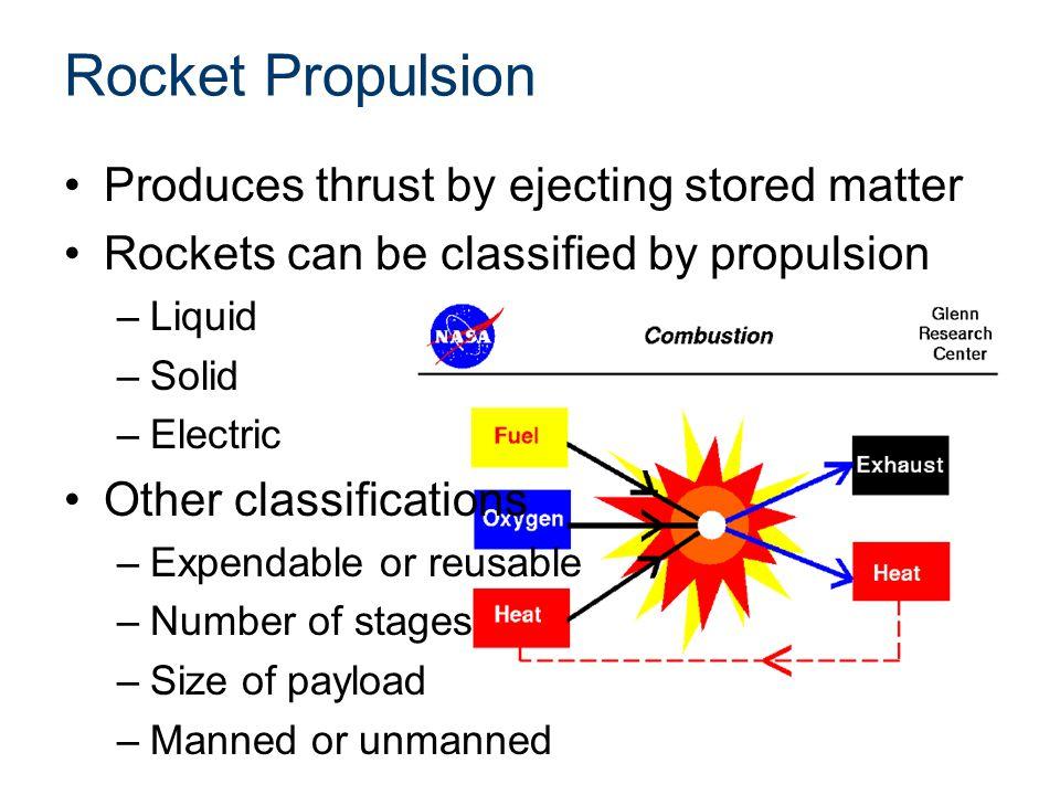 Rocket Propulsion Ppt Video Online Download