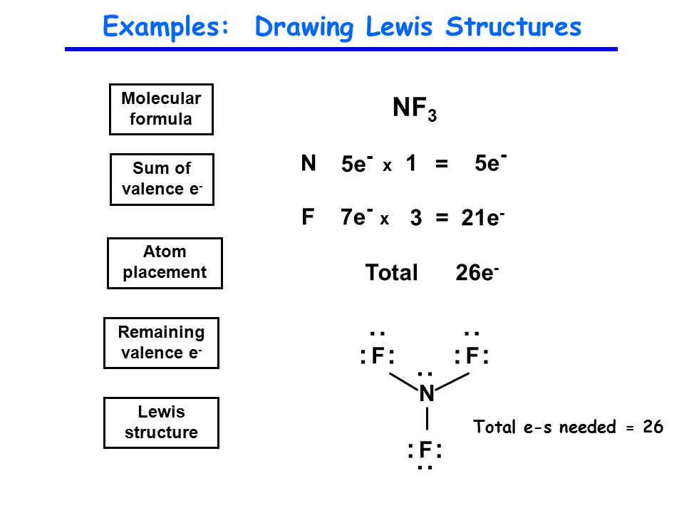 guidelines drawing lewis structures ppt video online download rh slideplayer com nf3 lewis structure lone pairs nf3 lewis structure vsepr