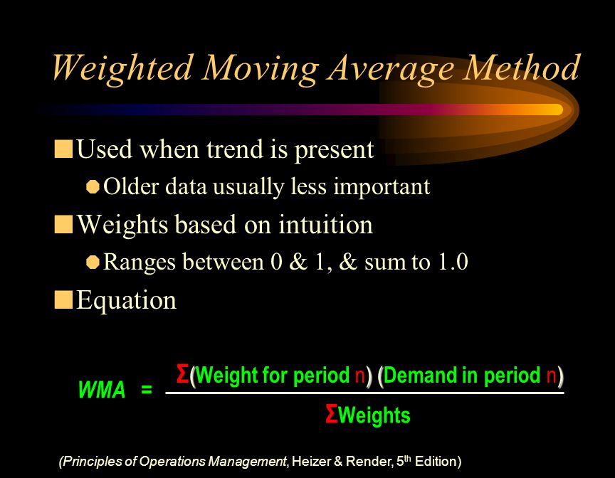 moving average method limitations and types of Disadvantages of trading with the simple moving average there are two disadvantages that come to mind for me when trading with simple moving averages the thing is they have little to do with trading or technicals.