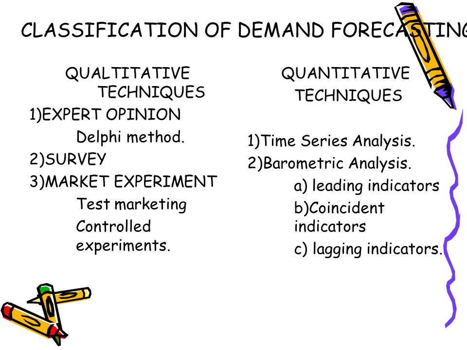 Time Series Forecasting Classification