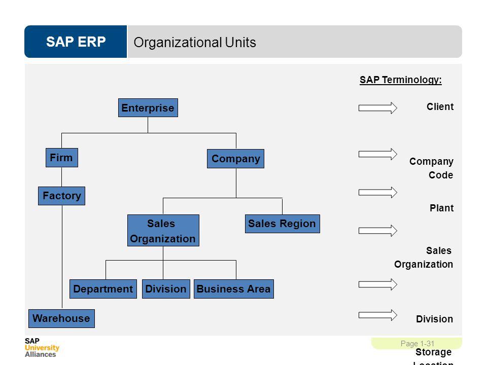 Factory Calendar Sales Organization Sap : Influence next gen leaders ppt video online download