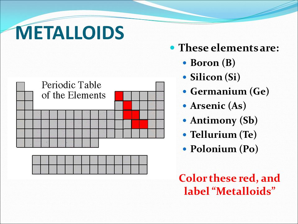 Coloring The Periodic Table Families Ppt Video Online Download