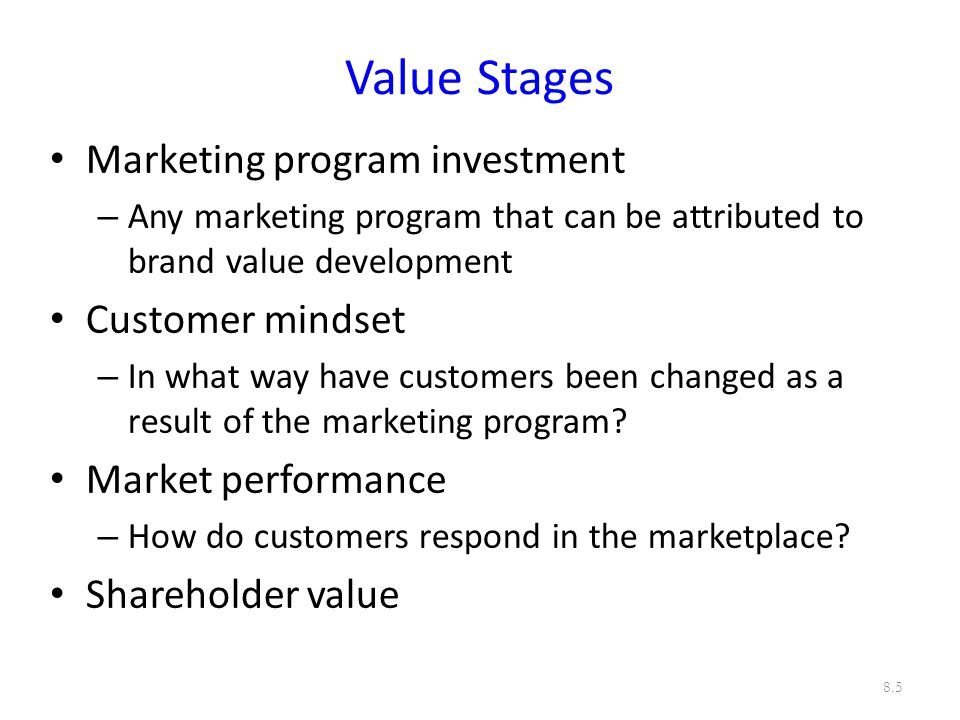Value Stages Marketing program investment Customer mindset