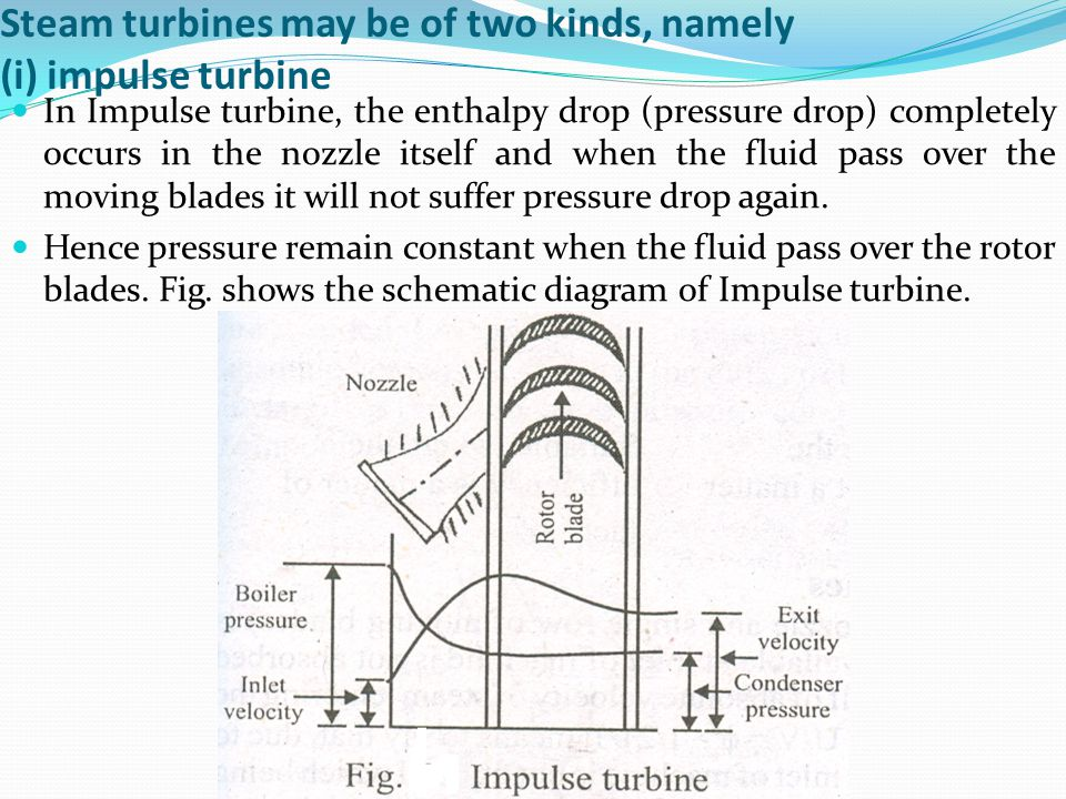 TURBOMACHINES Chapter 7 STEAM TURBINES - ppt video online