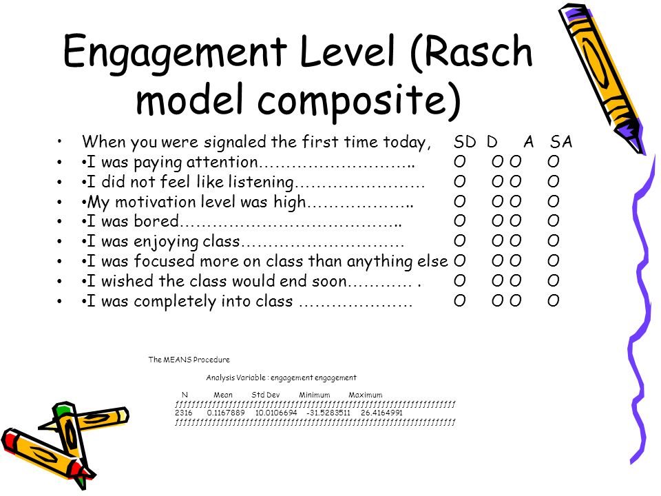 Engagement Level (Rasch model composite)