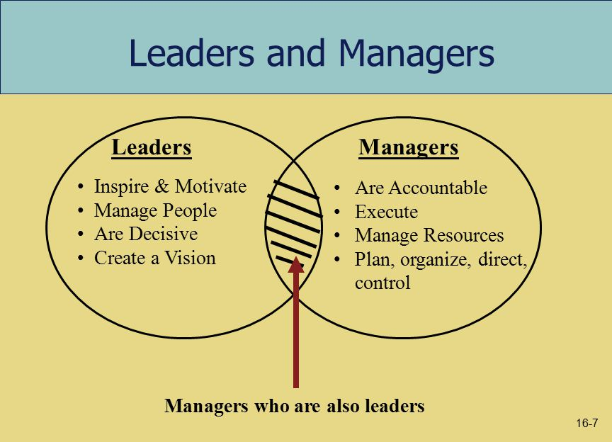 management and leadership complement one another The study demonstrates that although the sources of a servant leader's popularity are different than those of a transformational leader, the underlying behaviours of each leadership style complement one another in achieving employee engagement.