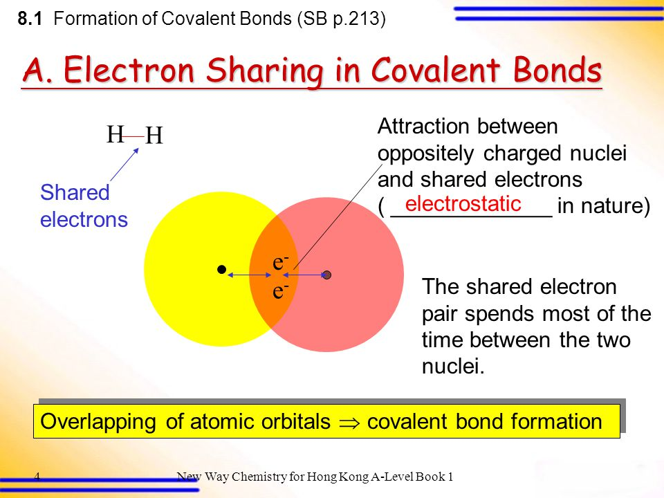 single covalent bond example