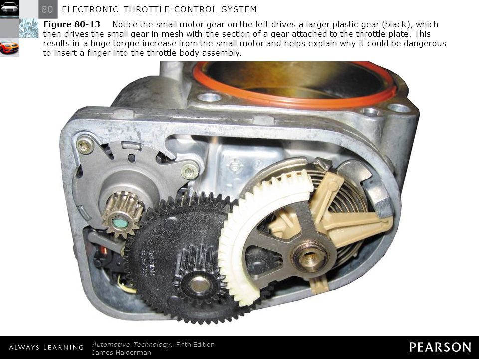 ELECTRONIC THROTTLE CONTROL SYSTEM - ppt video online download