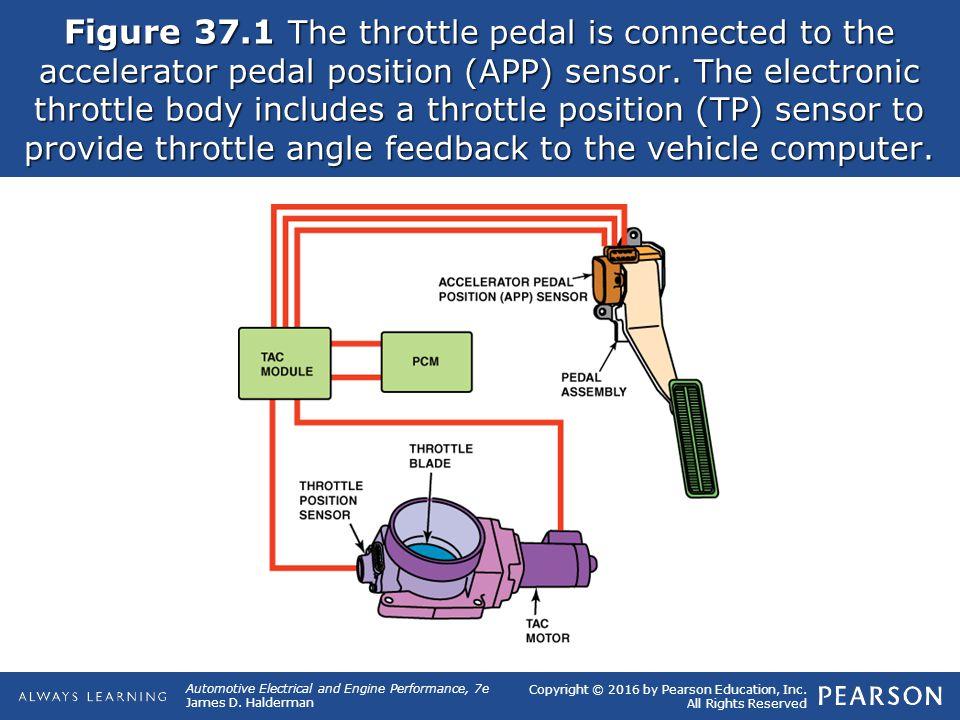 Accelerator Pedal Position Sensor GMC 2008 Wiring Diagram - Wiring ...