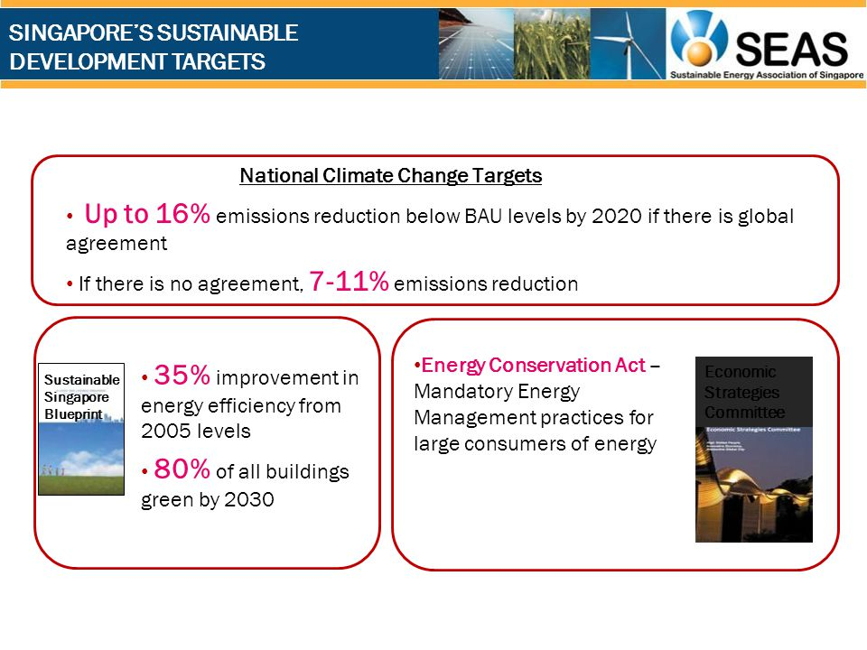 Singapores cleantech strategy nec brunei darussalam ppt download 6 singapores sustainable development targets malvernweather Choice Image