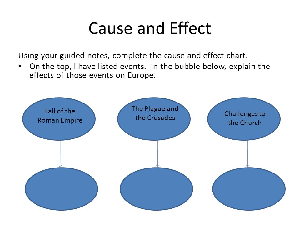 Diagram Of The Crusades Cause And Effect - Auto Electrical Wiring ...