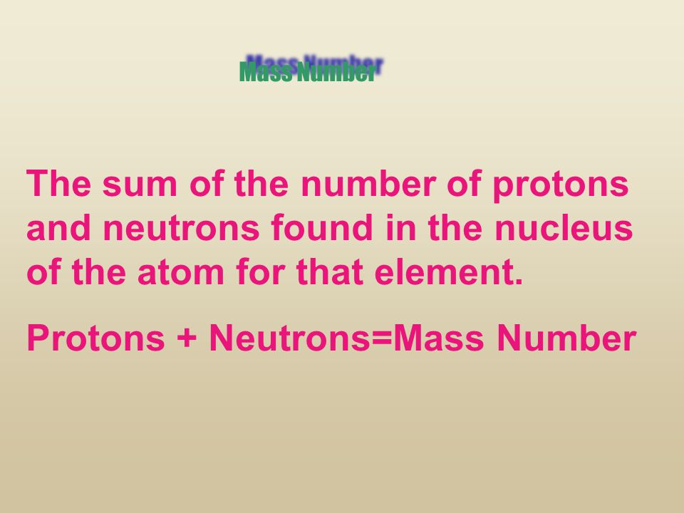 Protons + Neutrons=Mass Number
