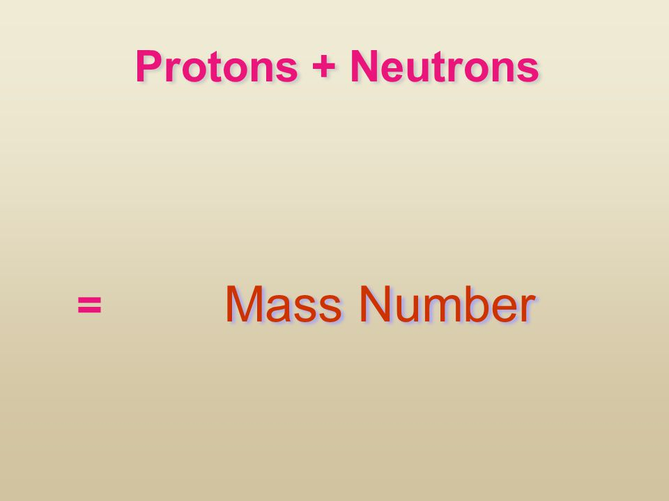 Protons + Neutrons Mass Number =