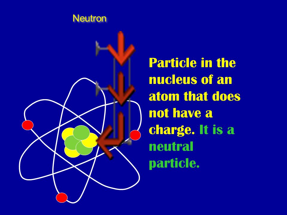 Neutron Particle in the nucleus of an atom that does not have a charge. It is a neutral particle.