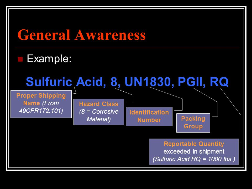 Sulfuric Acid, 8, UN1830, PGII, RQ Identification Number