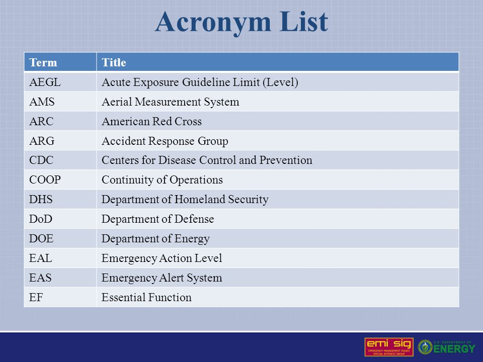 Acronym List Ppt Download