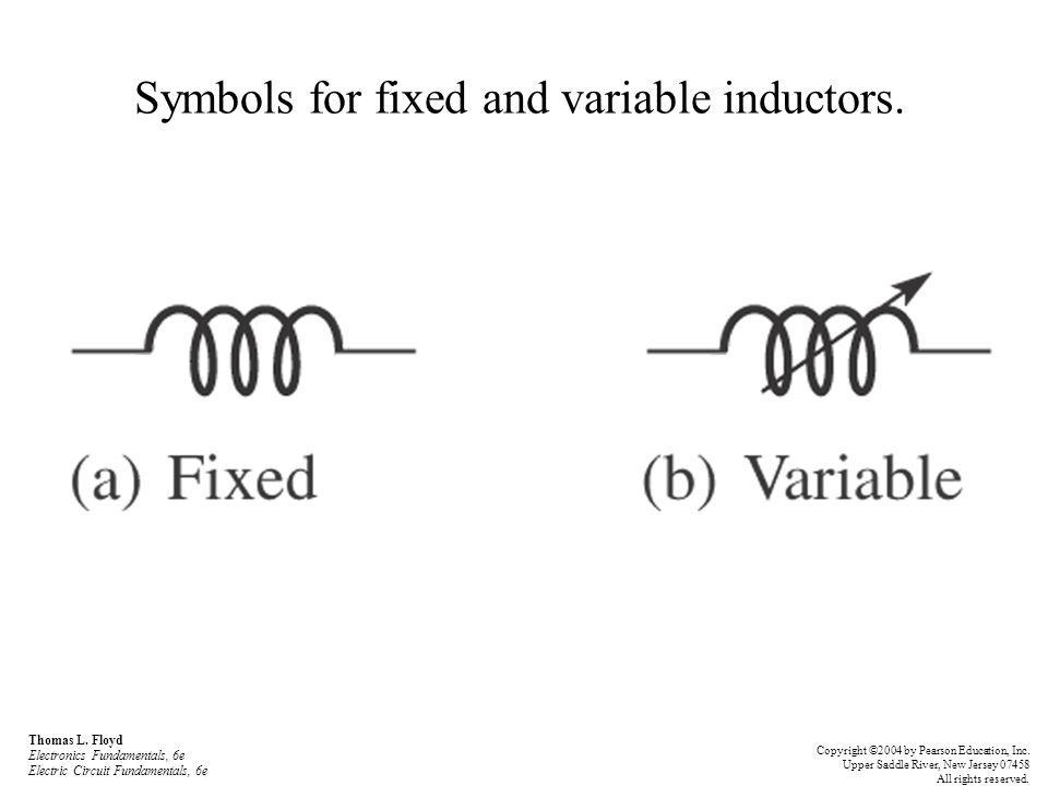 Inductors & RL Circuits - ppt video online download