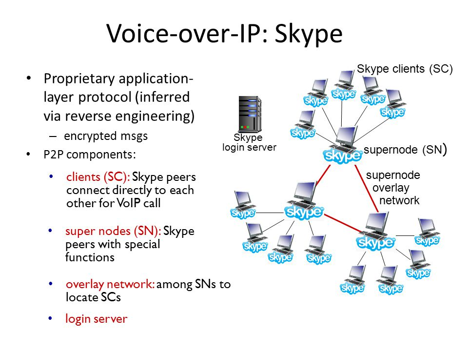 how to find ip address via skype