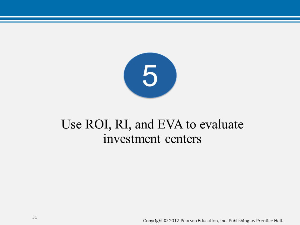 how do companies measure return on investment pdf