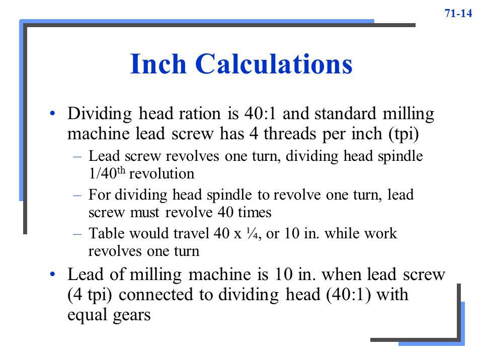 Head milling calculator