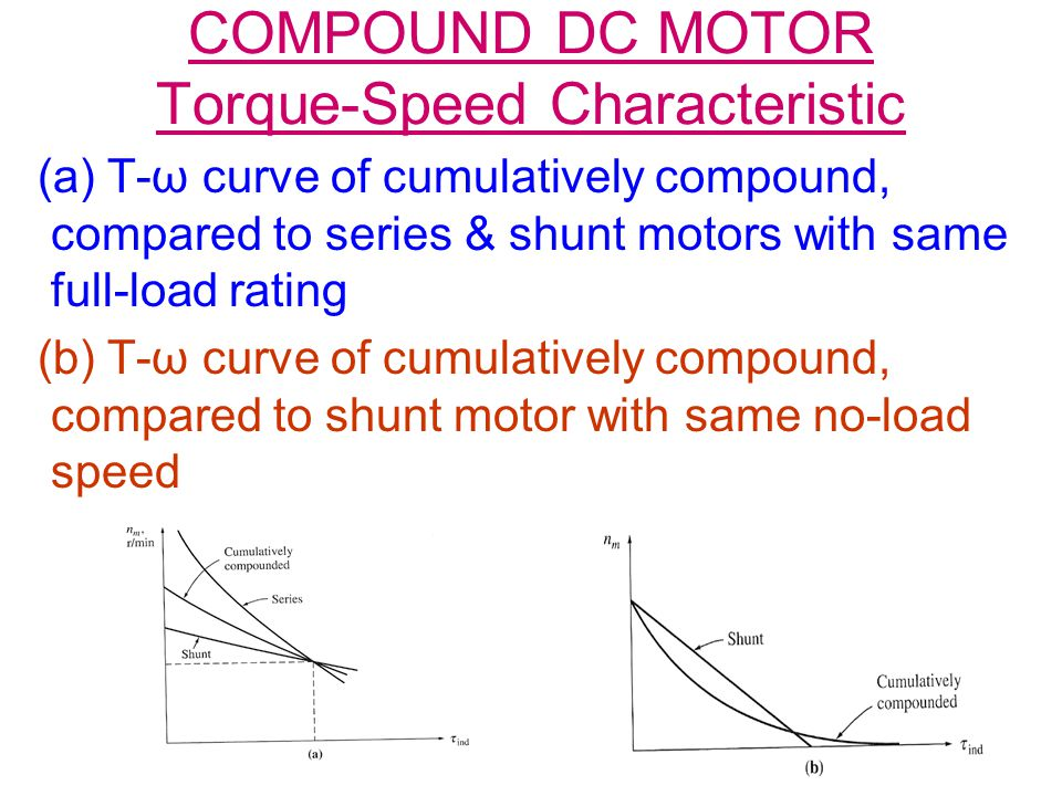 Dc motors ppt download compound dc motor torque speed characteristic sciox Gallery