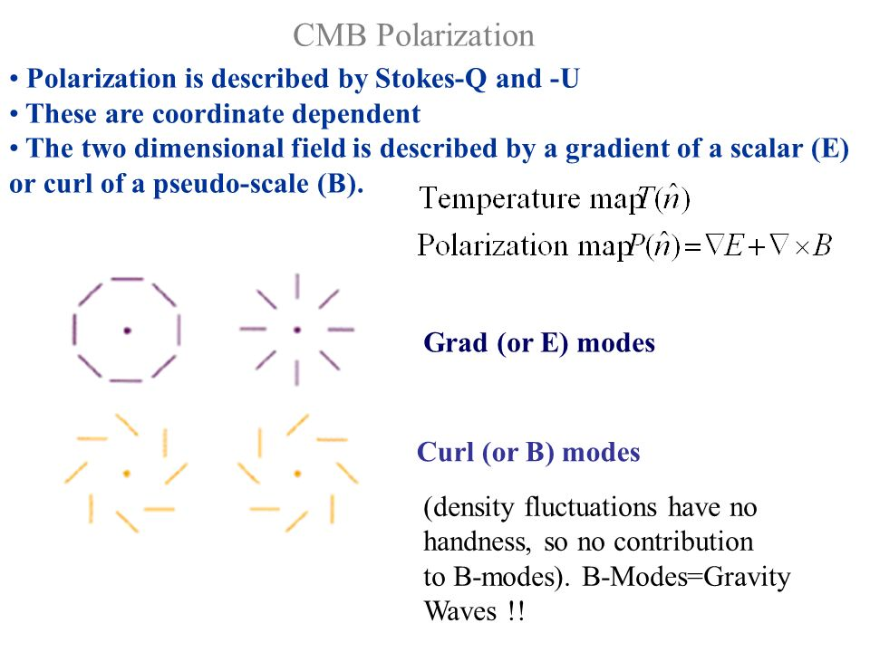 CMB Polarization Polarization is described by Stokes-Q and -U