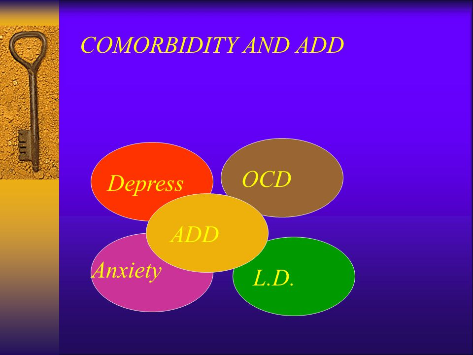 COMORBIDITY AND ADD OCD Depress ADD Anxiety L.D.