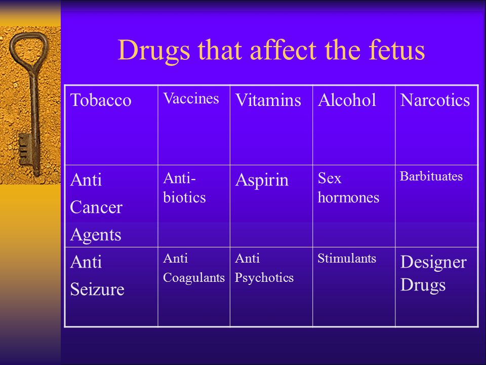 Drugs that affect the fetus