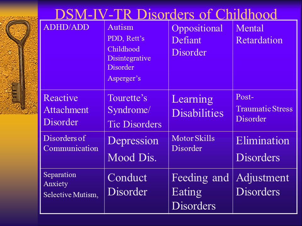 DSM-IV-TR Disorders of Childhood