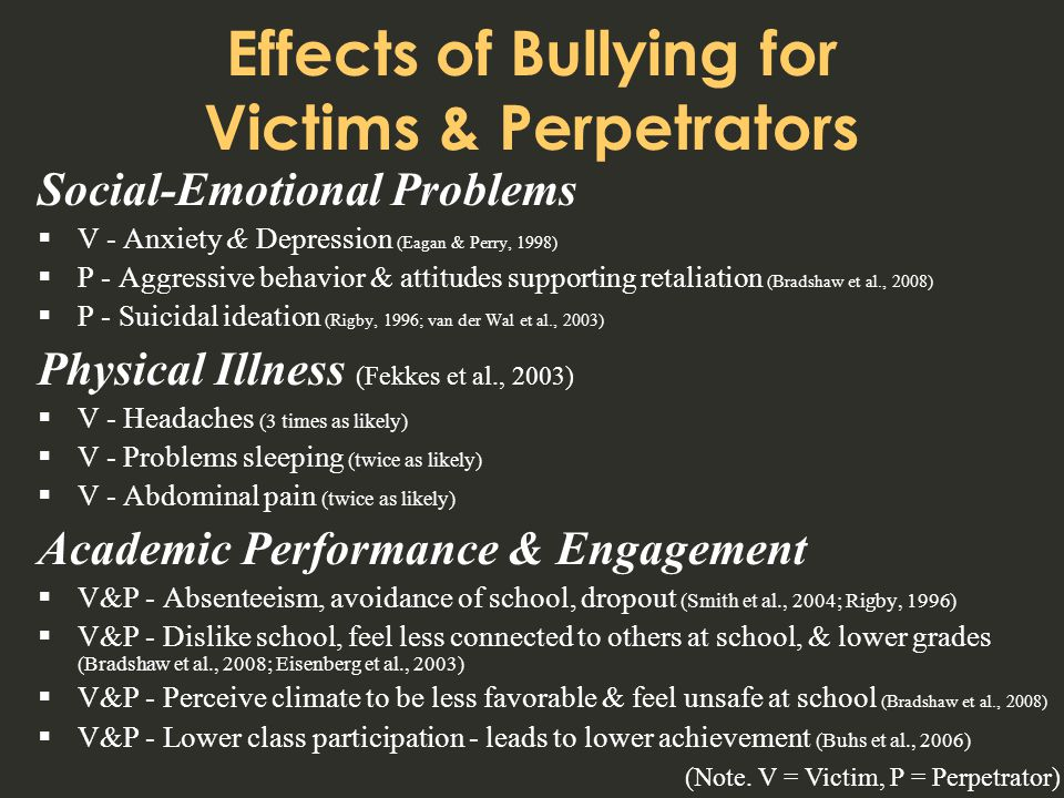 Emotional consequences of bullying