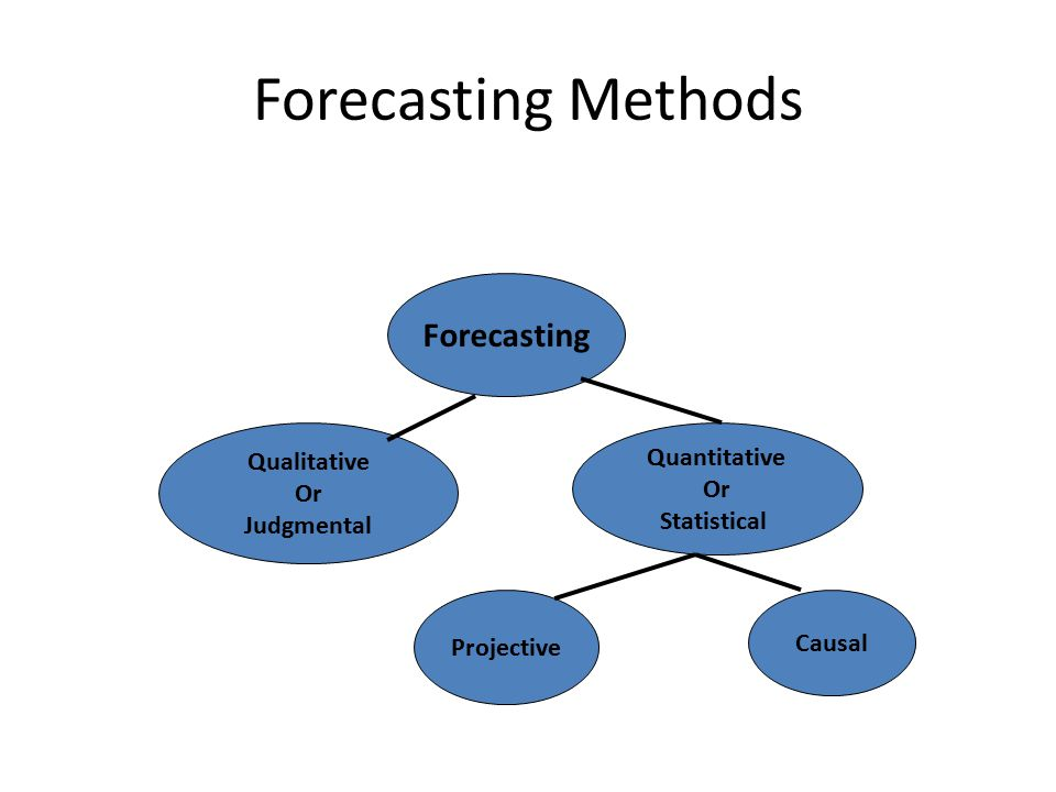 Demand Planning and Forecasting Session 3 - ppt video online