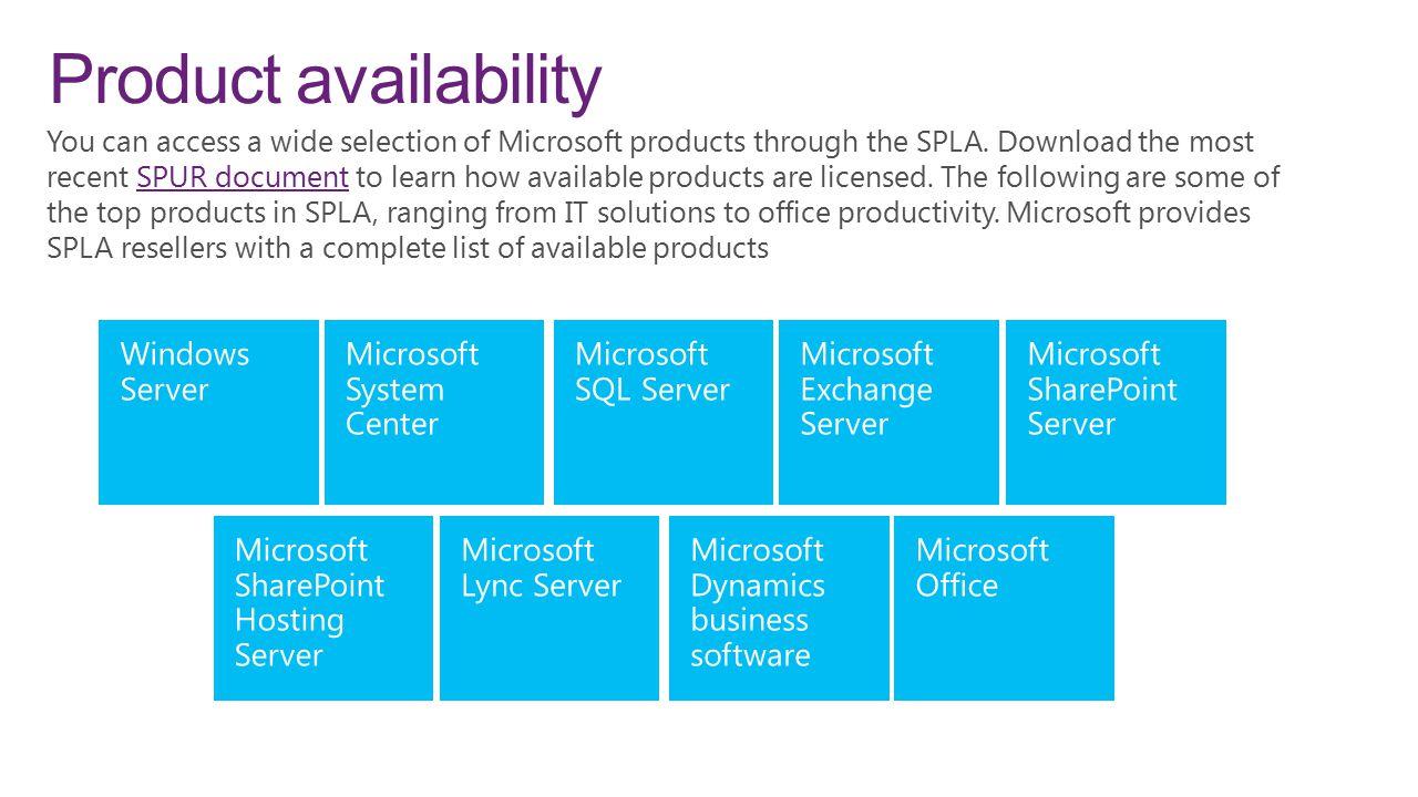 Product Availability Windows Server Microsoft System Center