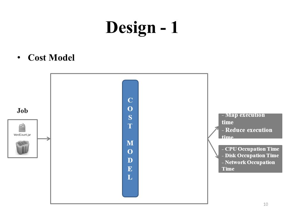 Design - 1 Cost Model C O S T Job M D E L - Map execution time