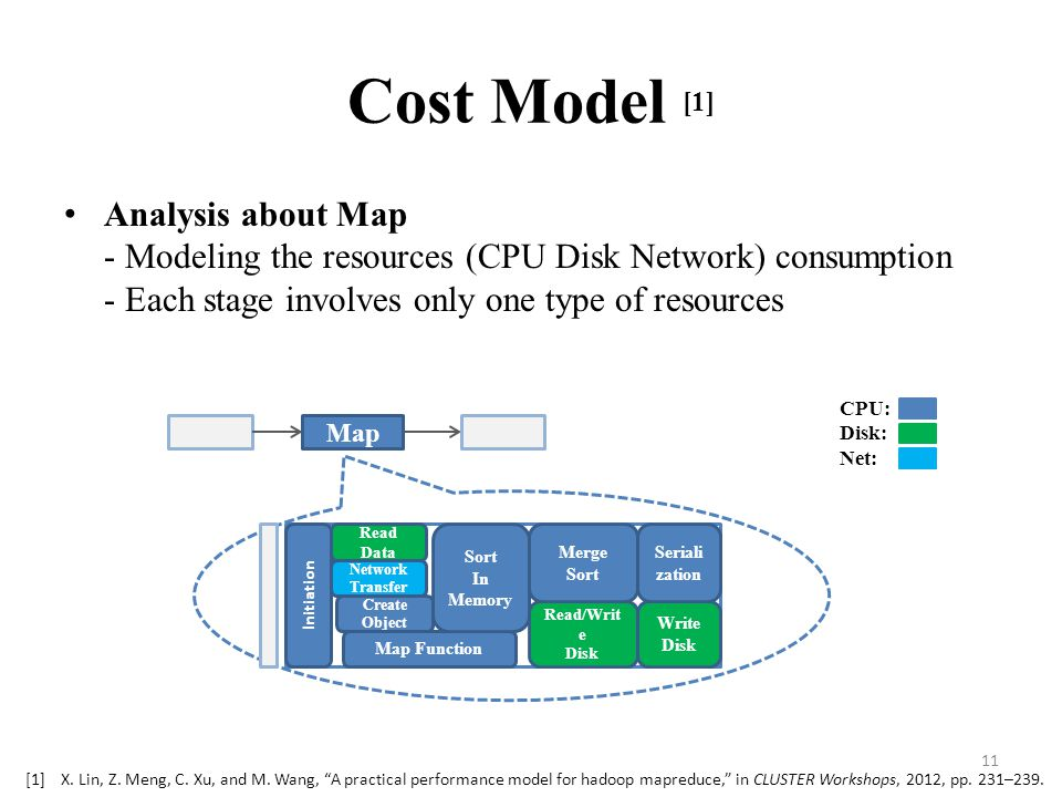 Cost Model [1] Analysis about Map - Modeling the resources (CPU Disk Network) consumption - Each stage involves only one type of resources.