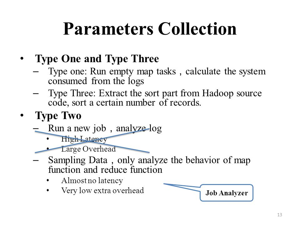 Parameters Collection