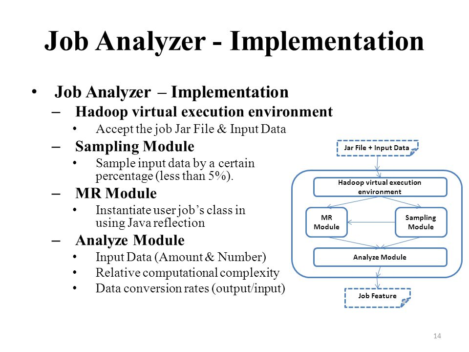Job Analyzer - Implementation