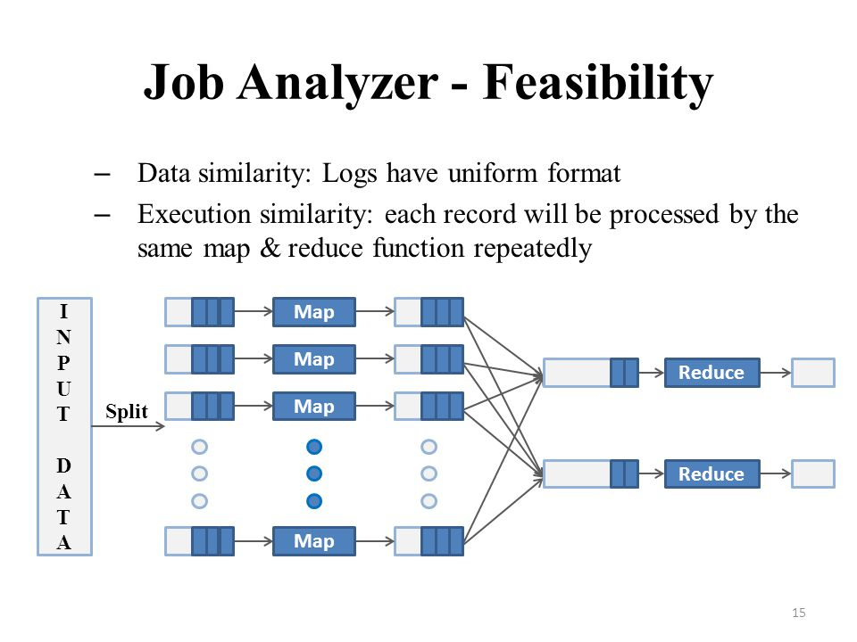Job Analyzer - Feasibility