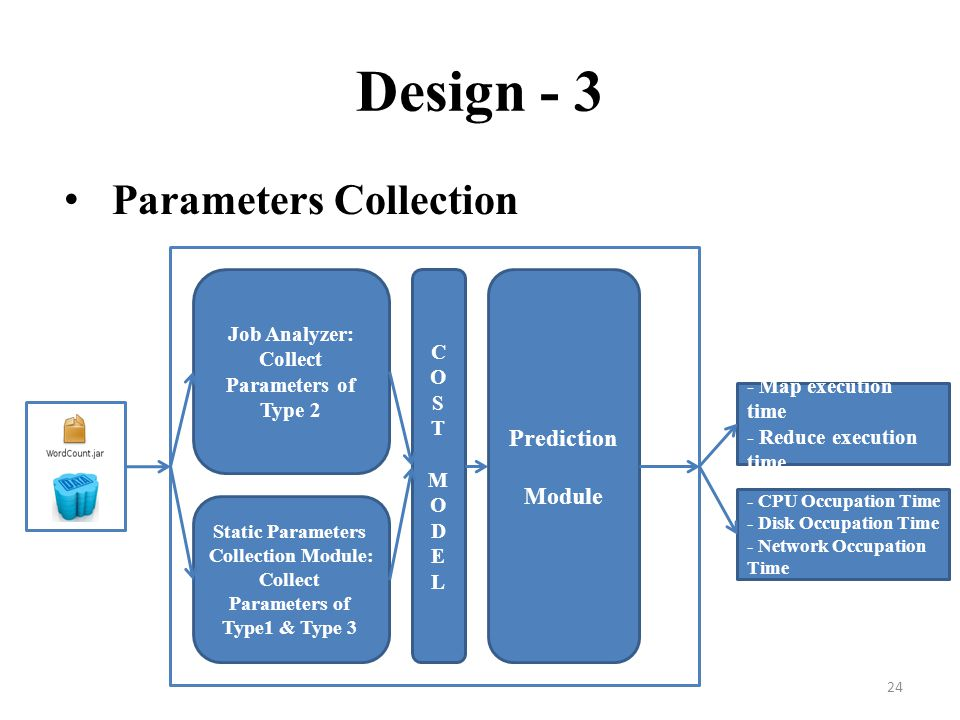 Design - 3 Parameters Collection Prediction Module Job Analyzer: C
