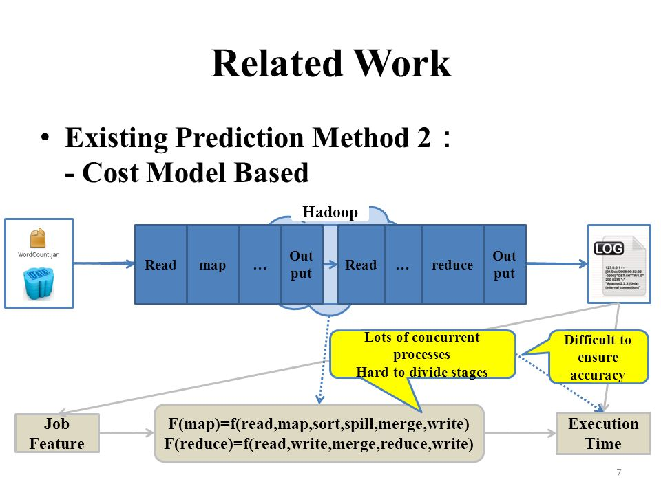 Related Work Existing Prediction Method 2: - Cost Model Based Hadoop