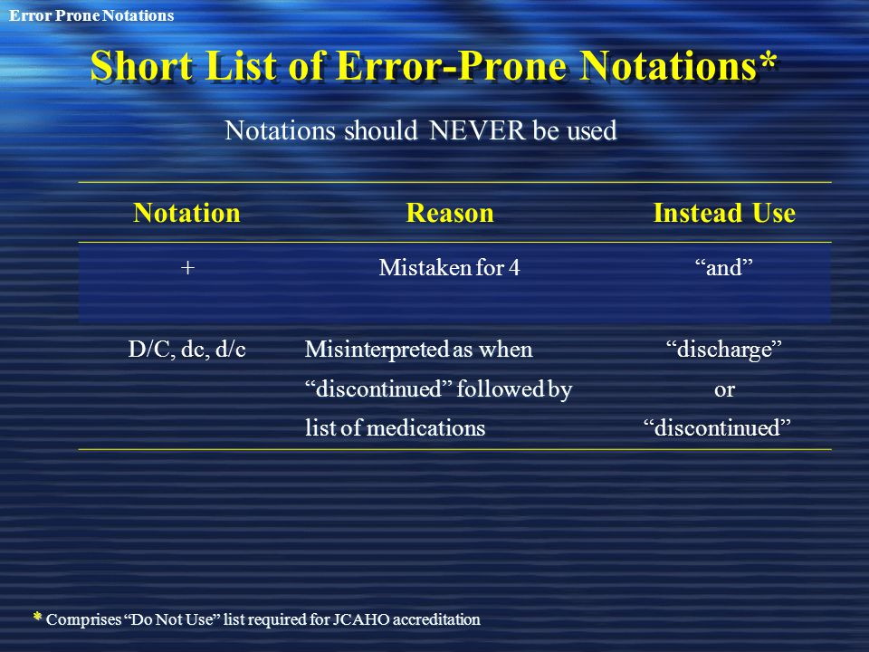 Short List of Error-Prone Notations*