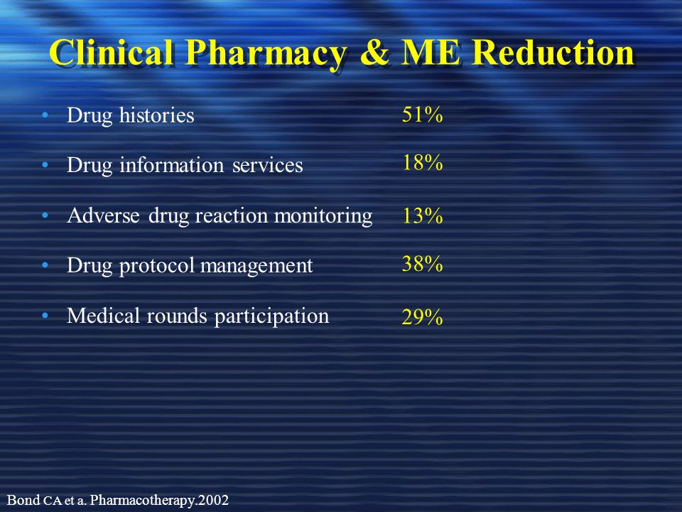 Clinical Pharmacy & ME Reduction