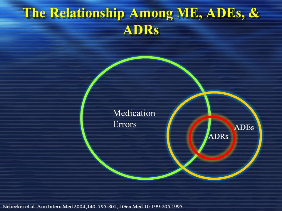 The Relationship Among ME, ADEs, & ADRs