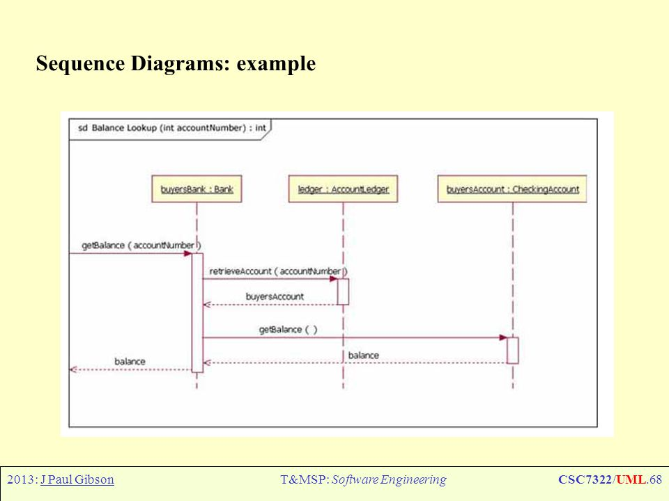Csc 7322 object oriented development ppt download tmsp software engineering ccuart Gallery