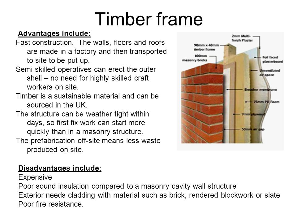 Topic C1 Superstructures - walls - ppt video online download
