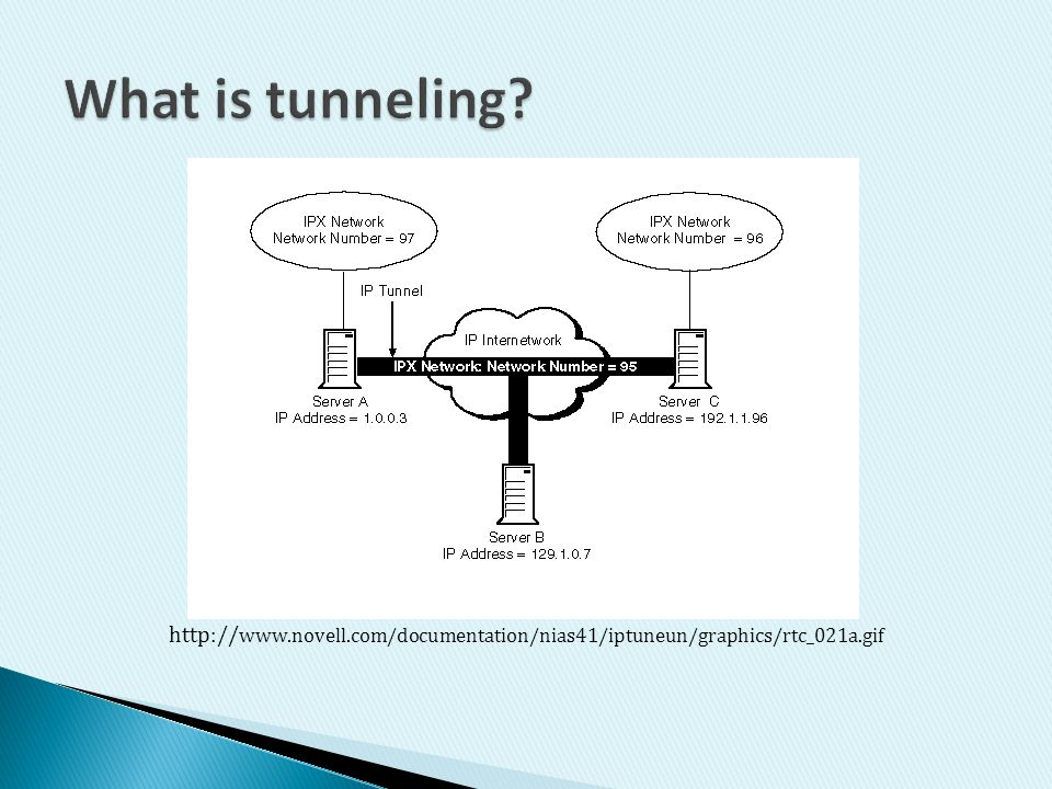What is tunneling