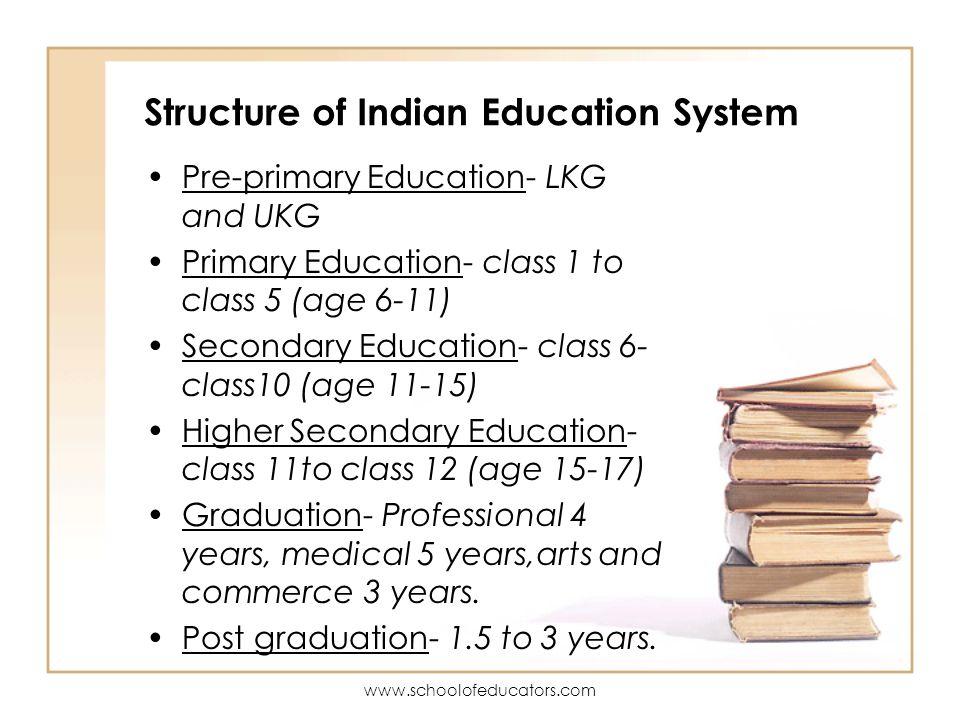 Challenges in School Education