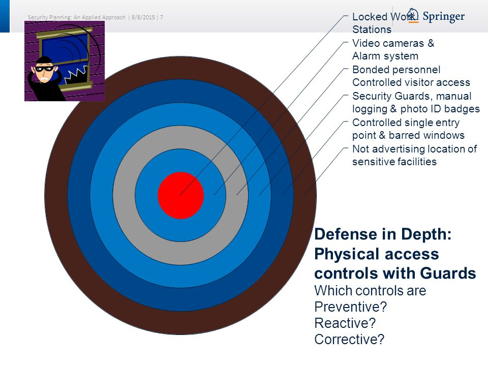 Designing Physical Security Ppt Video Online Download