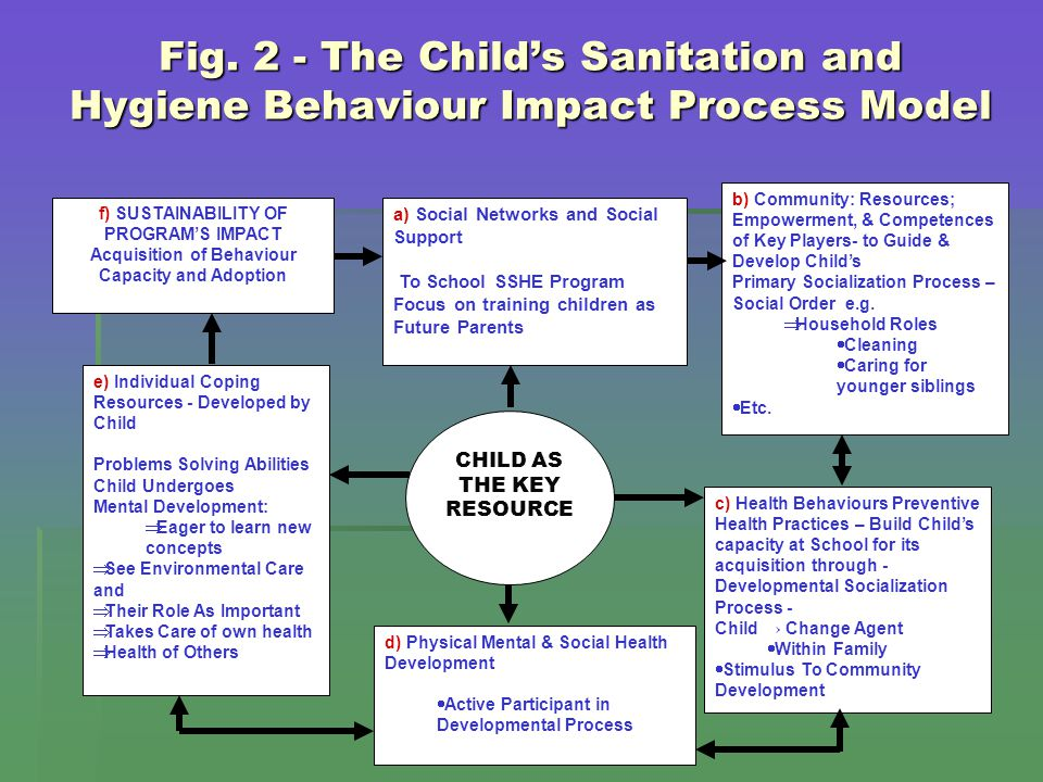 Sanitation & Hygiene In Basic Schools In Ghana - ppt video